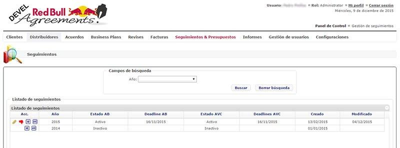 RedBull solución web de monitorización